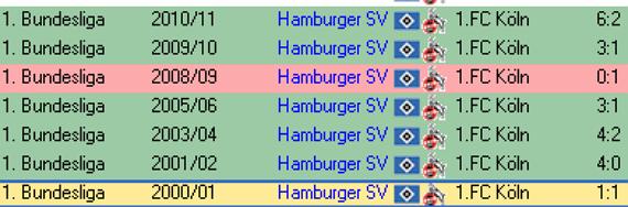 HSV gegen Köln auswärts